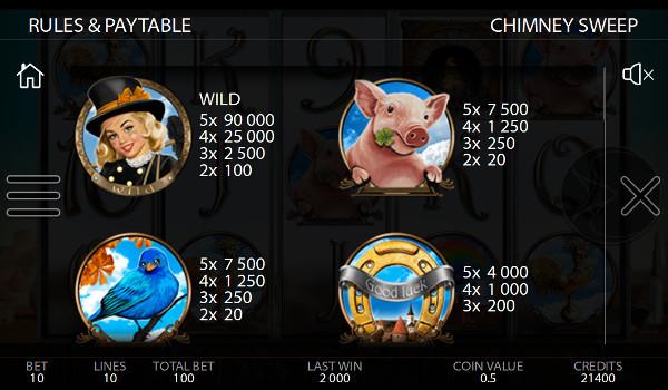 Игровой автомат Chimney Sweep - в казино Вулкан Платинум играть