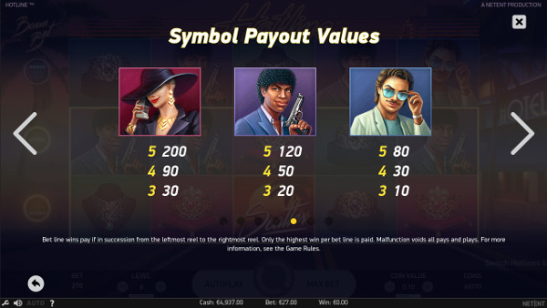 Игровой автомат Hotline - на зеркало казино Вулкан Россия играть