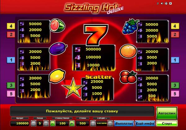 Игровой автомат Sizzling Hot Deluxe - делай ставки в Вулкан казино онлайн