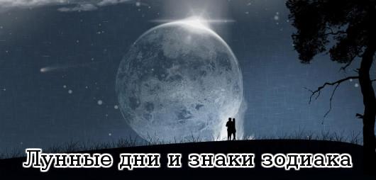 Лунные дни и знаки зодиака